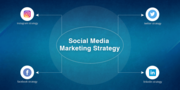 Common Challenges Faced in Social Media for Business