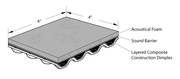 Get the Best Vibration Isolation Pads for Your Machinery